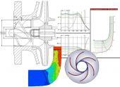 Absolutgeschwindigkeit und Stromlinien eines Laufrades